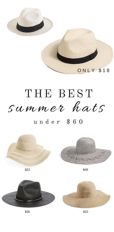 The Best Summer Hats Under $60